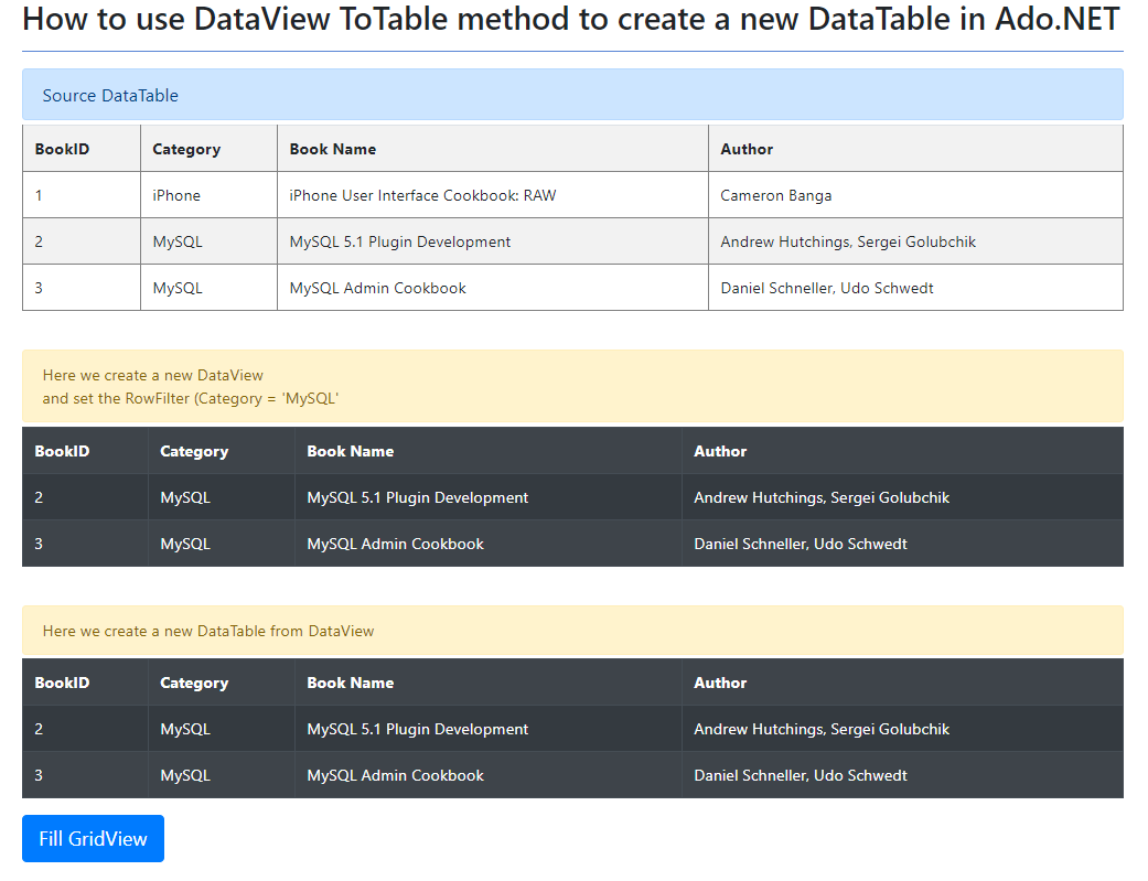 How to use DataView ToTable method to create a new DataTable in ado.net
