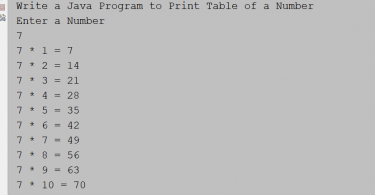 Java Program to Print Multiplication Table of a Number
