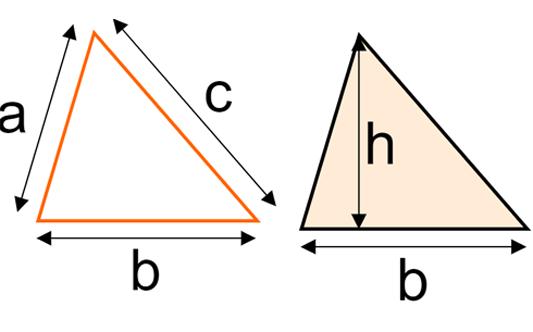 Program to Calculate Area and Perimeter of Triangle