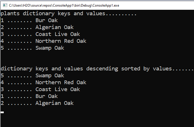 How to sort a Dictionary by value in descending order in C#